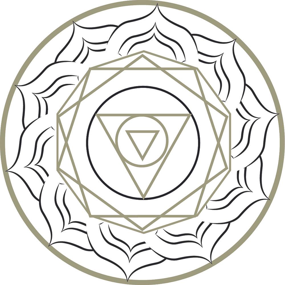 Blog   Design Symbolism   Chakras   Sign & Symbol Meaning   Solar