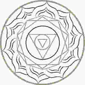 Blog | Design Symbolism | Chakras | Sign & Symbol Meaning | Solar