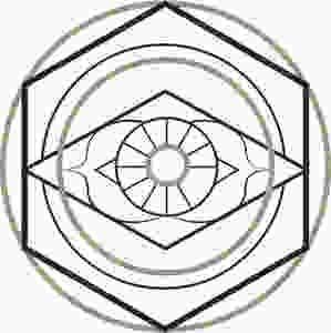 Blog | Design Symbolism | Chakras | Sign & Symbol Meaning | Sacral