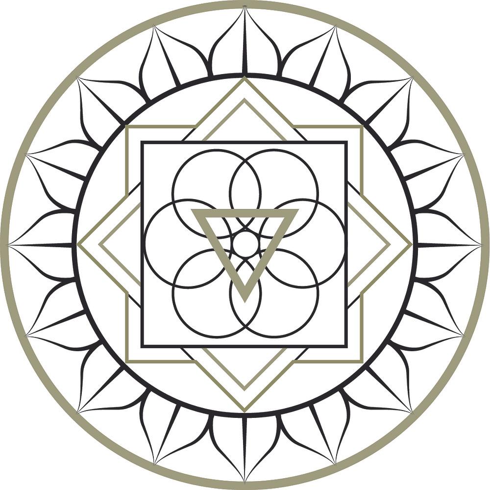 Blog   Design Symbolism   Chakras   Sign & Symbol Meaning   Throat