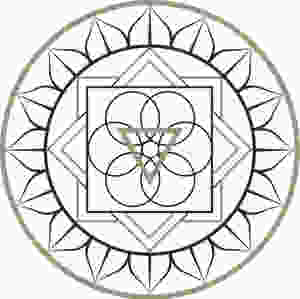Blog | Design Symbolism | Chakras | Sign & Symbol Meaning | Throat