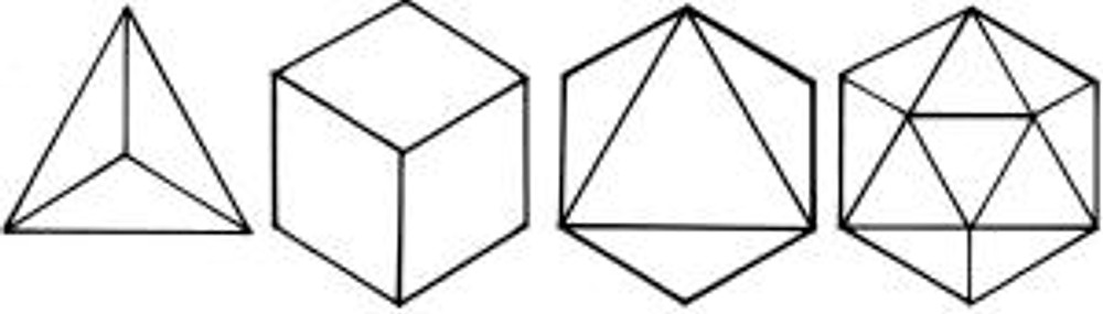 Platonic solids 1