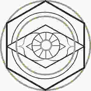 Blog | Design Symbolism | Chakras | Sign & Symbol Meaning | Third Eye