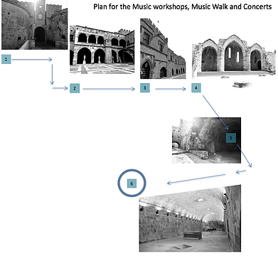 Plan for the Music workshops, Music Wal