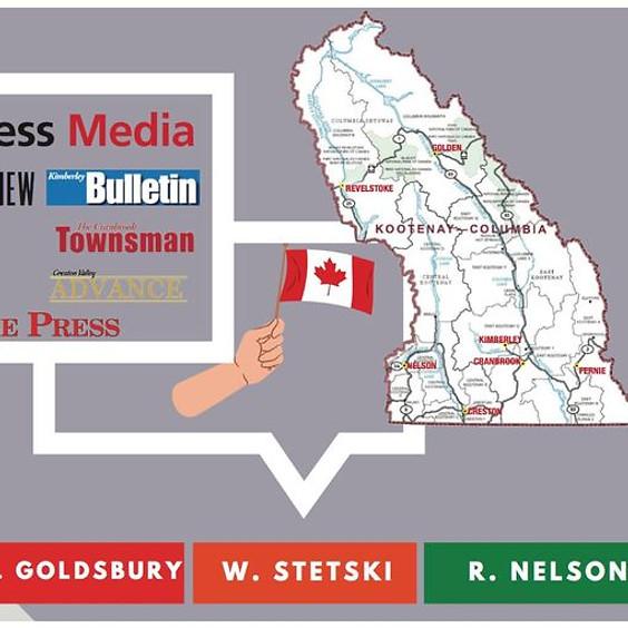 Kootenay Columbia Online Candidates Forum