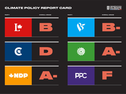 Protect Our Winters releases Climate Policy Report card