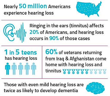 Hearing Loss  Hearing Center Of Northwest Ohio. Credit Cards With Zero Balance Transfer Fees. Wvu Online Graduate Programs. 50000 Life Insurance Policy Ez Email Backup. Austin College Sherman Tx Lead Management Crm. History Of Treatment Of Schizophrenia. Affordable Online Certificate Programs. Sponsor A Child Reviews Net Cash Flow Formula. Colleges That Have Dental Hygiene Programs