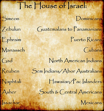 12 tribes chart.jpeg