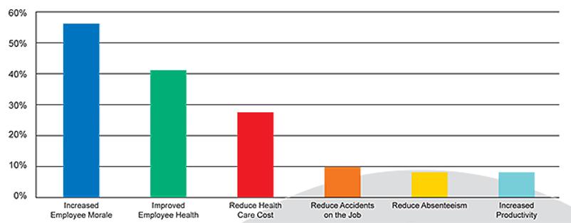 corporate-wellness-benefits.png