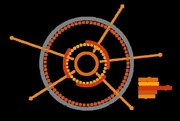 estrutura_Prancheta_1_cópia_Prancheta_1_