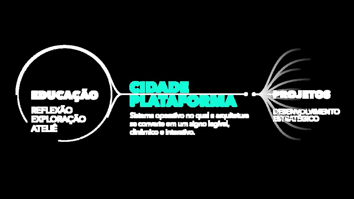 CIDADE PLATAFORMA-09-09.png