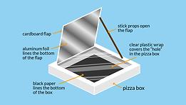 solar-oven-diagram.png