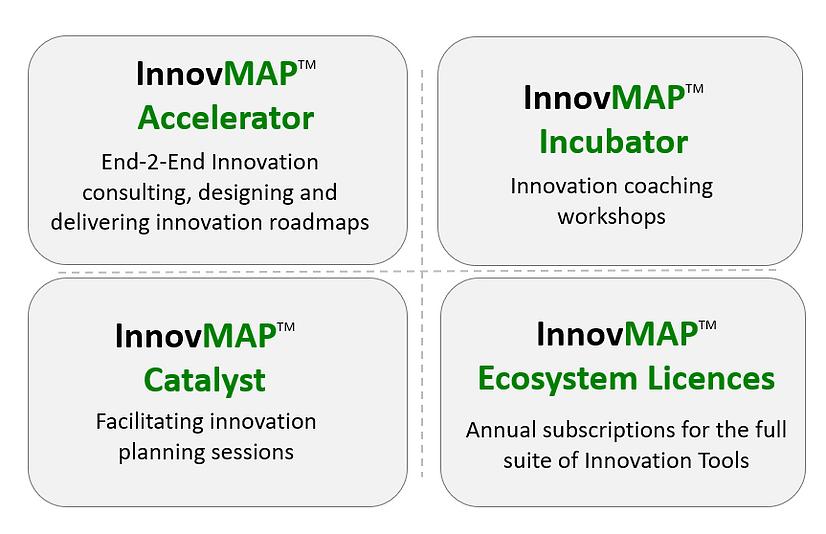 InnovMap solutions.PNG