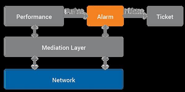 Alarm Diagram png.png