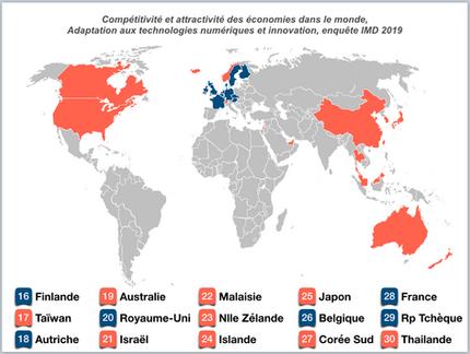 Monde: Compétitivité des économies