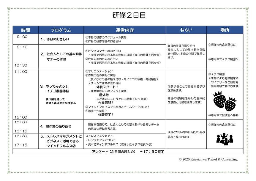 Microsoft Word - 軽井沢体験型研修プログラム HP掲載用カリキュ