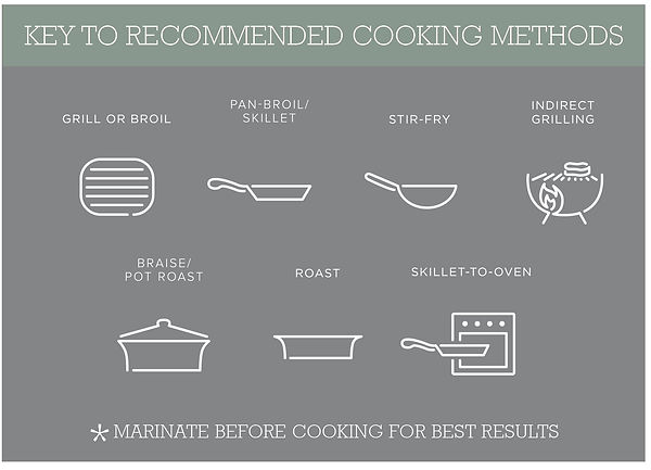 cooking instruction.jpg