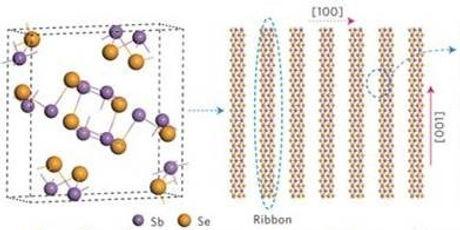 antimony%20structure_edited.jpg