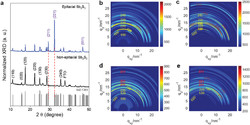 XRD Spectra and GIWAXS Mapping of Antimony Sulphide Film