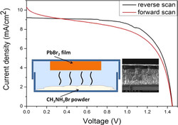 Methylammonium Lead Bromide Perovskite-Based Solar Cells by Vapor-Assisted Deposition