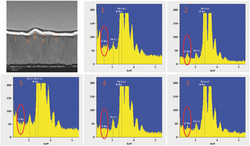 TEM Image of the plain SnO2 KCl Film and EDS Results at different Sites
