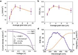 Photocurrent Metrics of Antimony Sulphide Cell