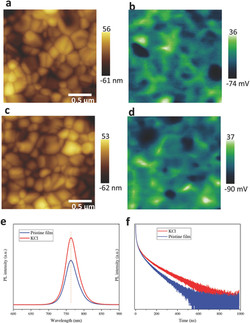 AFM topography maps and Pl/TRPL spectra of low-temp Perovskite Samples