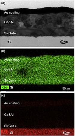 Characterization of the cross-sectional structure 400J/cm2 laser treated sample