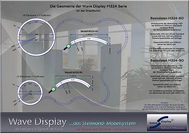 Wave Diplay Stellwand-Möbelsystem mit systemischen Maßen, Modellreihe M424 zum erstellen von individuellen mobilen Stellwänden, Trennwänden, Raumteilern, Messewänden, Paravents uvm.
