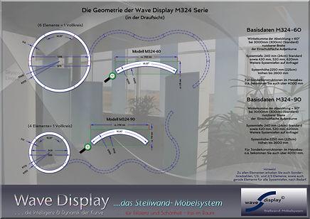 Systemische Maße der Modellreihe M324-60 und M324-90 Stellwand-Möbelsystem für individuelle und systemische Stellwände, Raumteiler, Trennwände, für Büro, Messe und Ausstellungen