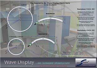 Systemische Maße der Modellreihe M424-60 und M424-90 Stellwand-Möbelsystem für individuelle und systemische Stellwände, Raumteiler, Trennwände, für Büro, Messe und Ausstellungen