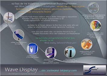 Wave Display Stellwand-Möbelsystem, eine wirklich zukunftsichere Investitition (klicken zum vergrößern)