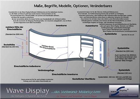 Maße, Begriffe, Modelle, Optionen, Veränderbares für Wave Display Stellwand-Möbelsystem