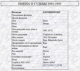 Израиль Имена и судьбы 1941-1945.jpg