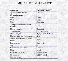 Любовь Имена и судьбы 1941-1945.jpg