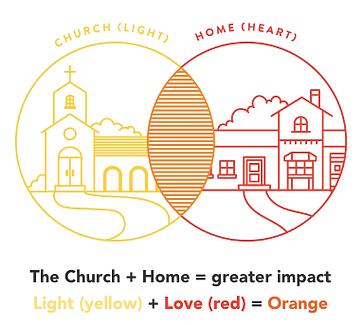 Orange Graphic.png