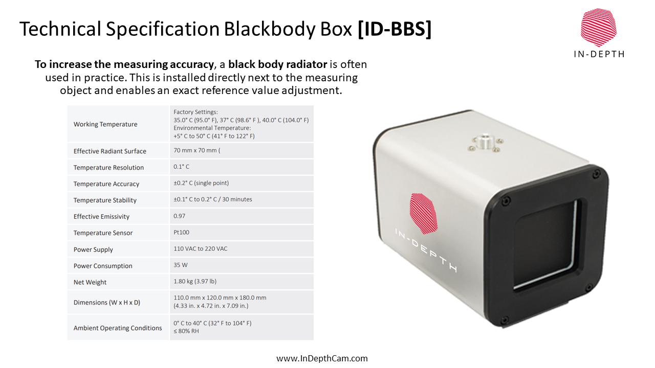BlackBody Box