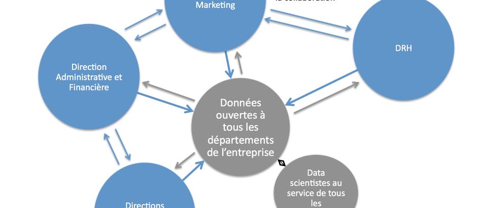 L'open data * clé de comportements apprenants ?