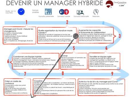 """""""Devenir un manager hybride"""" : une formation de ClavaConsulting"""