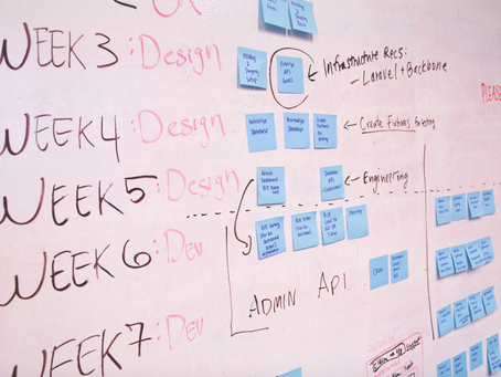 Agile at scale is a mind shift