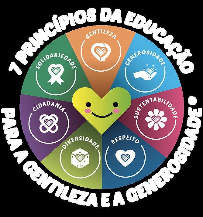 DDDK_principios_para_um_brasilmais.png