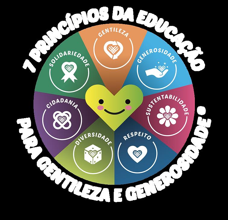 DDDK_Principios_site.png