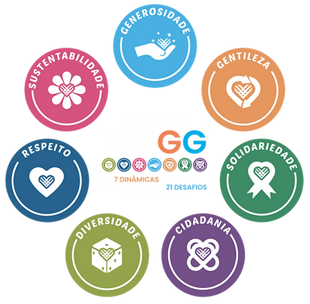 7PEGG_Logo_toolkit_roda.png