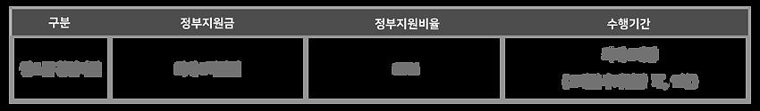 중기청 원스톱 창업지원-지원조건.png