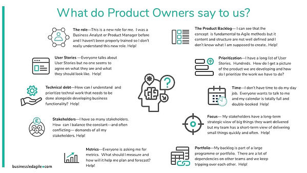 BacklogFocus! - What do Product Owners s