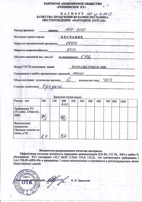 Бутовый камень 100-300 паспорт Репнянское карьероуправление