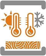Низкая теплопроводность Изовол