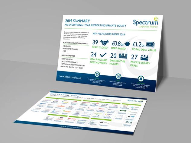 Spectrum Corporate Finance