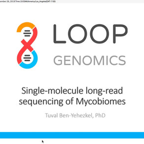 LoopSeq for long-read Mycobiome sequencing