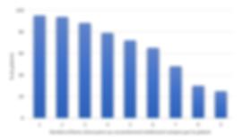 Graph 2B.png